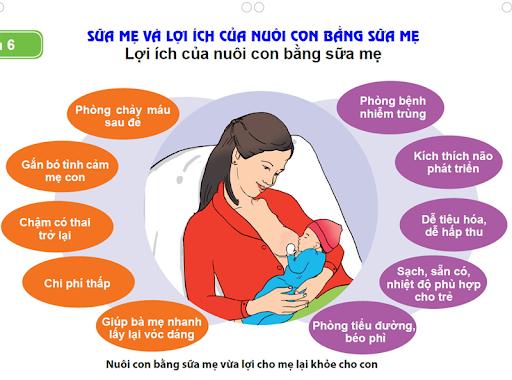 Những dinh dưỡng có trong sữa mẹ giúp trẻ phát triển toàn diện